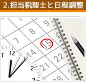 2.担当税理士と日程調整